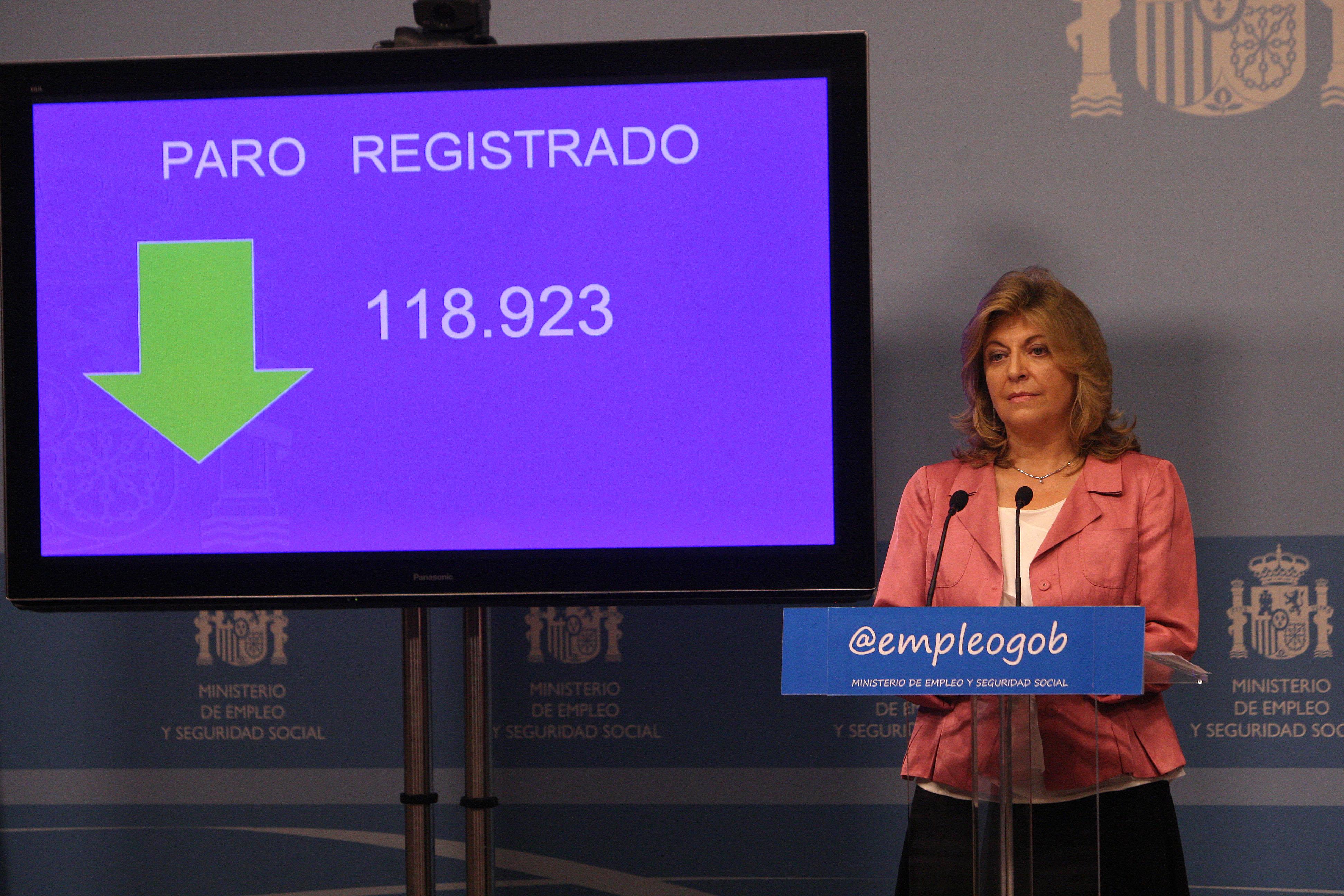 El número de desempleados registrados se sitúa en 4.333.016 personas