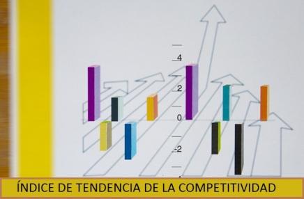 España gana competitividad-precio en el tercer trimestre del año